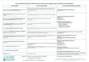 Guide amiante2019b